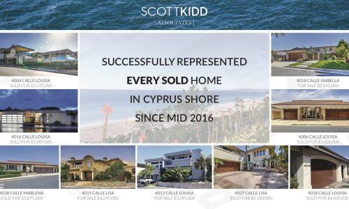 Successfully Represented Every Sold Home in Cyprus Shore